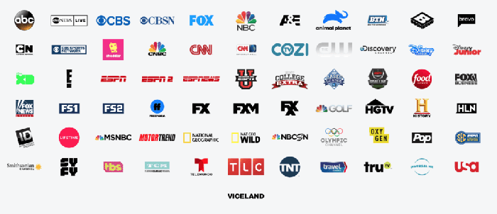 Hulu TV channels